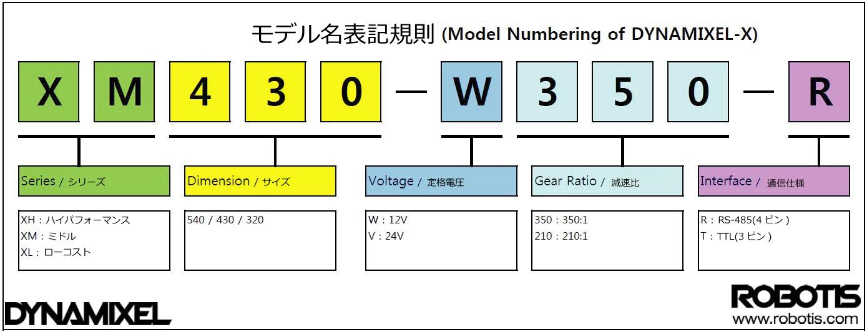 XM430-ModelName.png